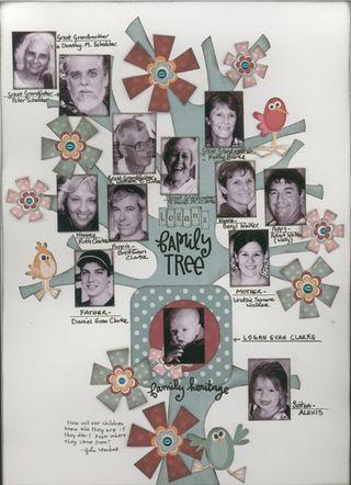 Logan's Family Tree